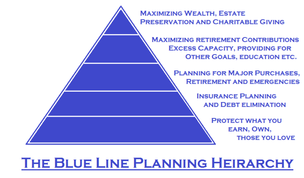 blue line management The blue line imperative: what managing for value really means kevin kaiser,  s david young isbn: 978-1-118-51088-9 sep 2013, jossey-bass.